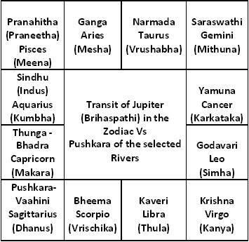1 bhargavasarama
