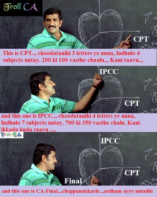 Here Are The Best Memes That Will Make All You Ca Students Rofl