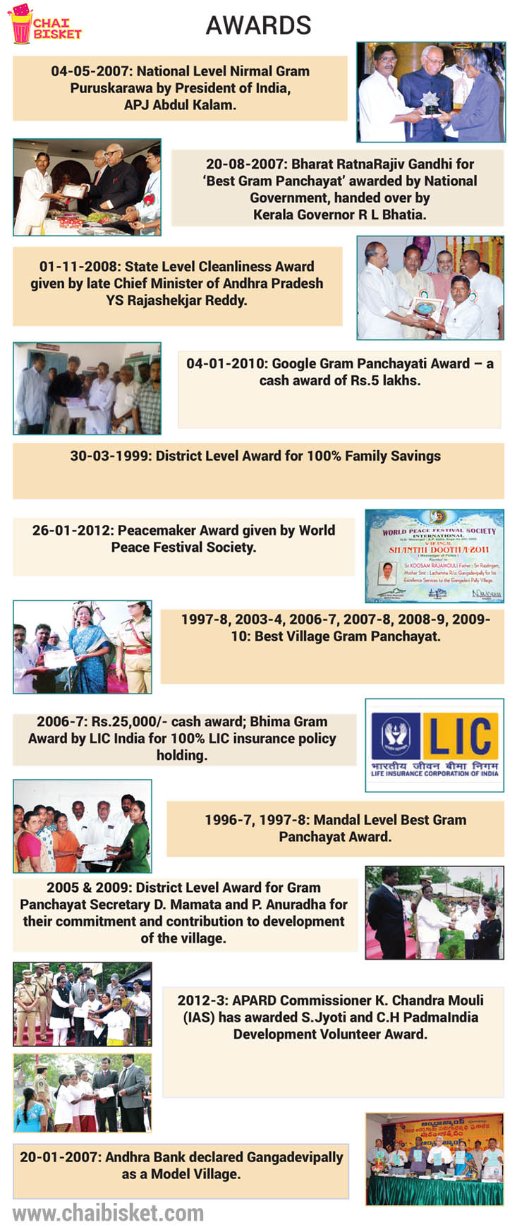 awards_english