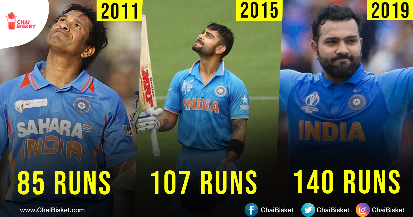 Revisiting The Ind Vs Pak World Cup Heroes From 1992 To 2019